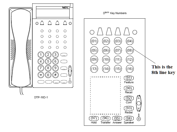 Reset Phone System from Programming NEC Level2, Elite 48, 192, IPK